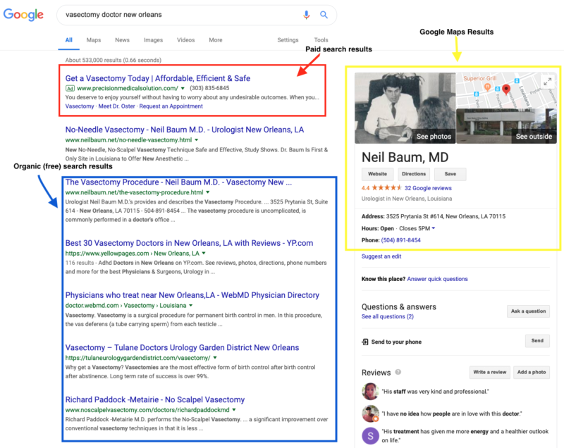 A search engine results page (SERP) displaying both organic (free) and paid search results of Dr. Neil Baum | Vanguard Communications | Denver