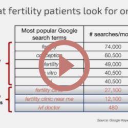Medical SEO search terms for fertility | Vanguard Communications | Denver, CO | San Jose, CA